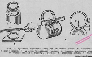 Какая должна быть компрессия на Мотоцикле Урал