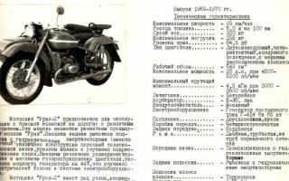 Максимальная скорость Мотоцикла Урал без коляски