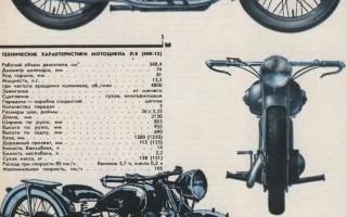 Все статьи о Мотоциклах Минск