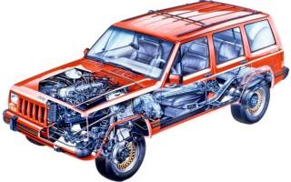 Мотоцикл 620LC4 Adventure (1996): технические характеристики, фото, видео