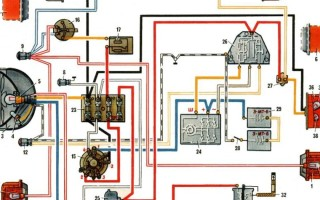 Схема проводки Мотоцикла днепр