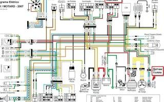 Схема проводки китайского Мотоцикла