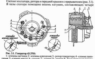 Регулировка зажигания на Мотоцикле Минск