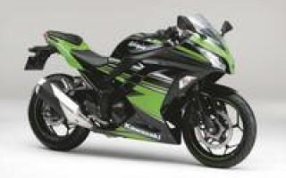 Kawasaki Ninja 250 r цена
