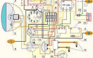 Схема проводки Мотоцикла Урал 12 вольт