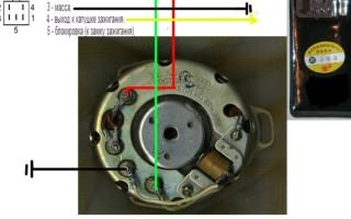 Подключение проводки Мотоцикл Минск