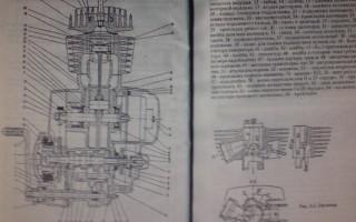 Устройство Мотоцикла Минск 125