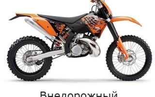 Список кроссовых Мотоциклов