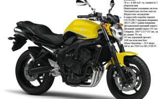 Мотоциклы honda cb