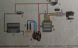Как проверить зажигание на Мотоцикле Урал