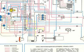 Схема электрооборудования Мотоцикла иж Планета 4