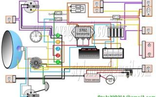 Электрическая схема Мотоцикла днепр 11