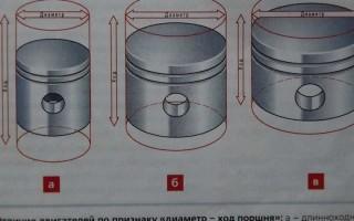 Как определить износ поршневой Мотоцикл Минск