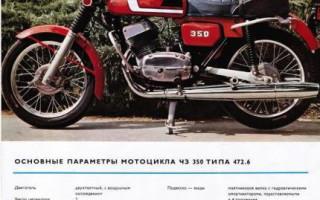 Капсула времени мотоцикл иж
