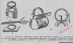 Мотоцикл Урал зазор поршневых колец