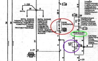 Мотоцикл Урал почему не горит лампа контроля