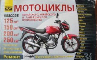 Мотоциклы Минск в черниговской области