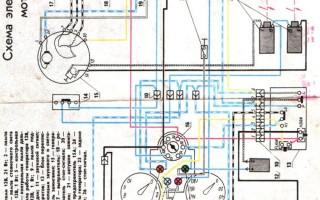Куда крепить провода на Мотоцикле Ява