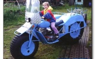 Мотоцикл иж п 5