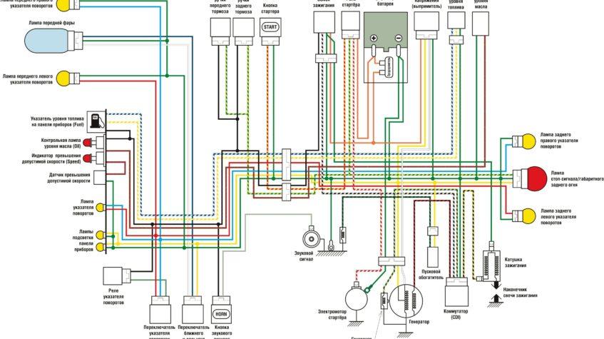 Скутер Хонда дио 18 перигорают лампочки света